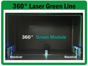 Danpon Green Laser Module for Industry Application pictures & photos