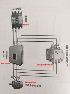 110kw 380V 660V Three Phase Motor Intelligent Soft Starter for Electric Motor pictures & photos