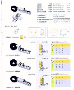 Gh-01b 26mm Glass Door Hinge One Way (KEY HOLE) pictures & photos