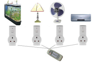 Remote Control Socket