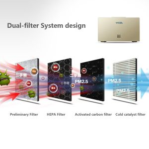 Desktop Air Cleaner with HEPA pictures & photos