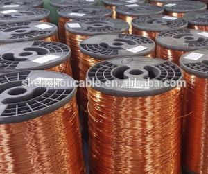 China Wholesale Enameled Copper Clad Aluminum Wire pictures & photos