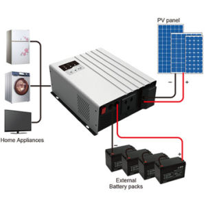 High Frequency Solar Inverter, Pure Sine Wave Wsppv1500 pictures & photos