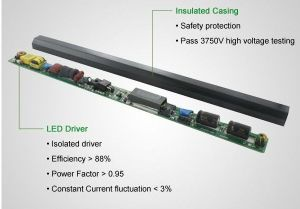 Tubos LED T8 120° pictures & photos