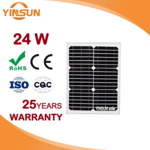 Factory Direct Sale 24W Solar Module for Solar Panel System pictures & photos