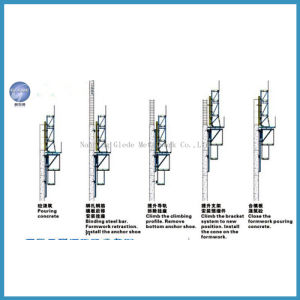 Climbing Bracket Self-Climbing Formwork with hydraulic System pictures & photos