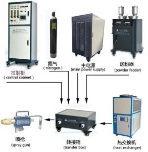 Professional Thermal Spray Equipment in China pictures & photos