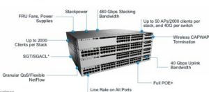 New Cisco 48 Port Poe Gigabit Ethernet Network Switch (WS-C3850-48U-E) pictures & photos