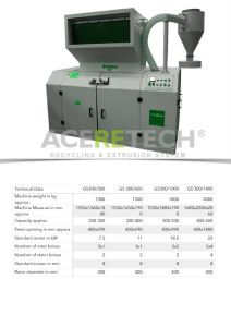 Low-Noise Granulator/Crusher for PP/PS/PE/EPE/EPS/XPS Film/Pipe/Bag/Sheet/Profile pictures & photos