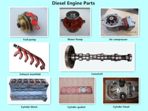 Spare Parts of Deutz Engine Fl912 pictures & photos