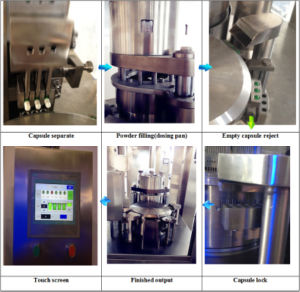 Good Quality Capsule Filling Machine pictures & photos
