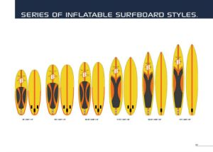 11′ Inflatable Sup Surfboard Board pictures & photos