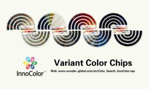 Acrylic Automotive Refinish Paint pictures & photos