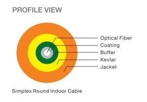 Chinese Supplier Simplex Round Indoor Fiber Optical Cable pictures & photos