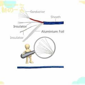 Aluminium Foil for Top Fire Rated Fire Alarm Cable Covering Foil pictures & photos