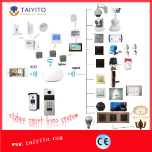 Home Appliances Control Systems for Smart Home System