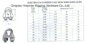 E. Galvanized Cast Iron Wire Rope Clips pictures & photos