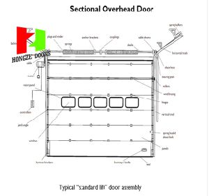Industrial Aluminium Roller Shutter Door High Speed Roll up (Hz-FC0221) pictures & photos