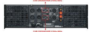2 Channels 3u Subwoofer Power Amplifier (CR5000) pictures & photos