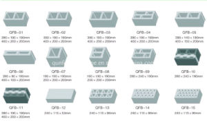 Block Mould, Hollow Block Mould, Construction Block Making pictures & photos