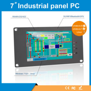 Windows / Linux OS 7′′ Resistive Embedded PC pictures & photos