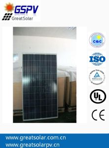 Hot Sale! 250W Poly Solar Panel, Price Per Watt Solar Panels, pictures & photos
