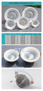 5W-50W CREE Chip Osram Philips Driver Curve Face Embeded LED Downlight with UL SAA pictures & photos