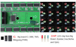 DIP P8 Outdoor Full Color LED Module pictures & photos