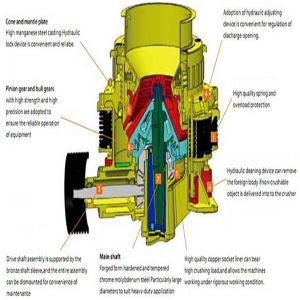 Energy Saving High Quality Cone Crusher by China Company pictures & photos