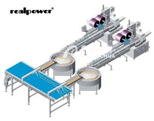 Nougat/ Chocolate Bar /Snack Bar Wrapper Packing Machine pictures & photos