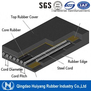 Tear Resistant Steel Cord Rubber Conveyor Belting pictures & photos