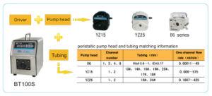 PLC System 12V Mini Peristaltic Pump Price pictures & photos