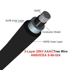Tree Wire Cable 25 Kv 3layer AAAC AAC ACSR ANSI/Icea S-66-524 pictures & photos