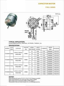 Factory Sale 1000-3000rpm Fan Motor pictures & photos