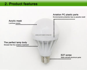 Radar Inductive Switch for LED Lighting From Sanyue pictures & photos