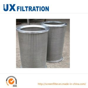 Wedge Wire Filter Screen for Water Filter pictures & photos