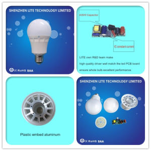 Factory Price 15W PF>0.9 E27 15W 18W LED Bulb pictures & photos