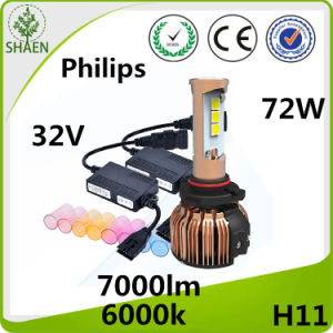 2016 New Arrival Philips H11 7000lm LED Auto Headlight pictures & photos