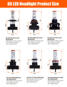 Philip-S Car LED Headlight, 60W 6600lm LED Headlight pictures & photos