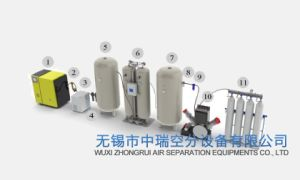 Oxygen Gas Filiing Machine pictures & photos