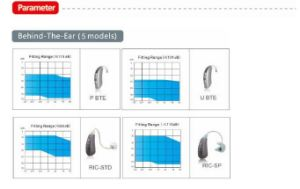 Lenx 16e Behind-The-Ear Digital Hearing Aids pictures & photos