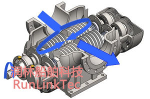 Stainless Screw Pump/Double Screw Pump/Twin Screw Pump/Fuel Oil Pump/2lb4-600-J/600m3/H