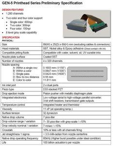 Ricoh Gen5 / 7pl-35pl Printhead (Short Cable) for Textile Printer and Handtop Ricoh Sublimation Printer pictures & photos