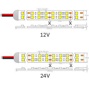 Epistar 5050 120 LEDs/M 28.8W/M Double-Line LED Strip pictures & photos