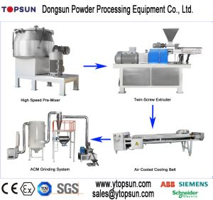 New Stype Small Volume Powder Paint Production Line pictures & photos