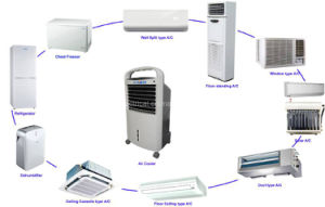 Wall Split-Wall Mounted Air Conditioning or Air Conditioner pictures & photos