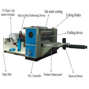 Fully Automatic Three-Folded N/Z Folding Hand Towel Paper Making Machine pictures & photos