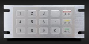 15 Keys Industrial Mini Metal Keypad (KMY3502C-15) pictures & photos