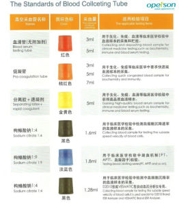 Vacuum Blood Collection Tube with Ce Approved pictures & photos