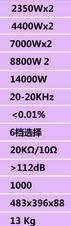 Fp14000 Power Amplifer Digital Amplifer PRO Amplifer pictures & photos